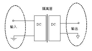 电源模块的作用